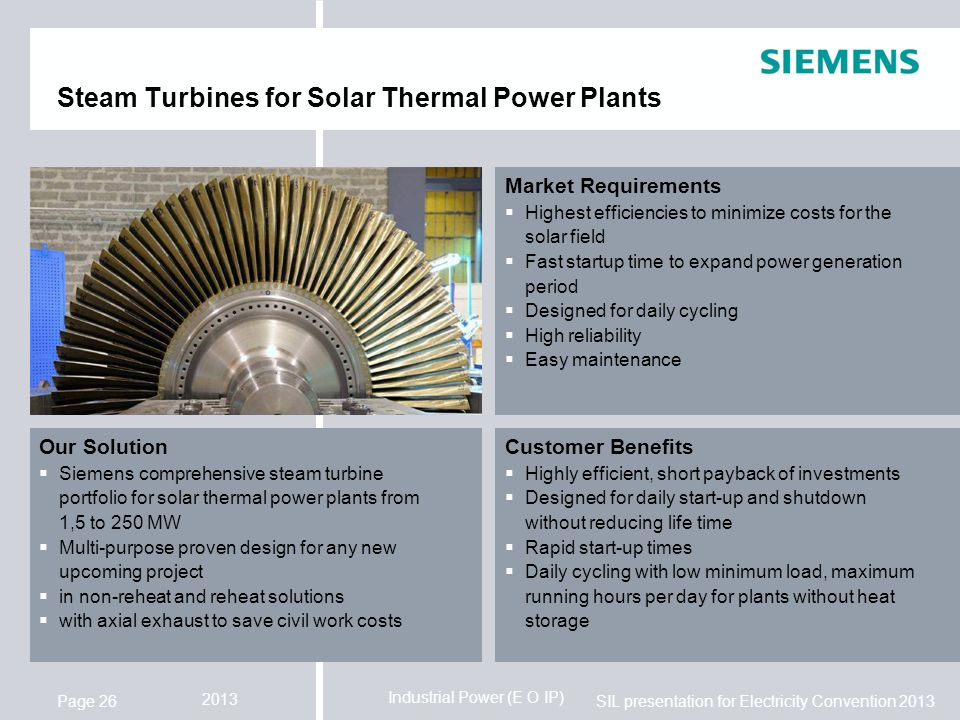 Innovation in Power Plants Dimitry Perel, E O IP Sales, SIL dimitry