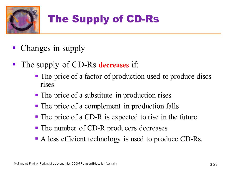 The Supply of CD-Rs Changes in supply