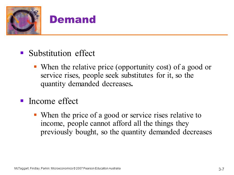 Demand Substitution effect Income effect