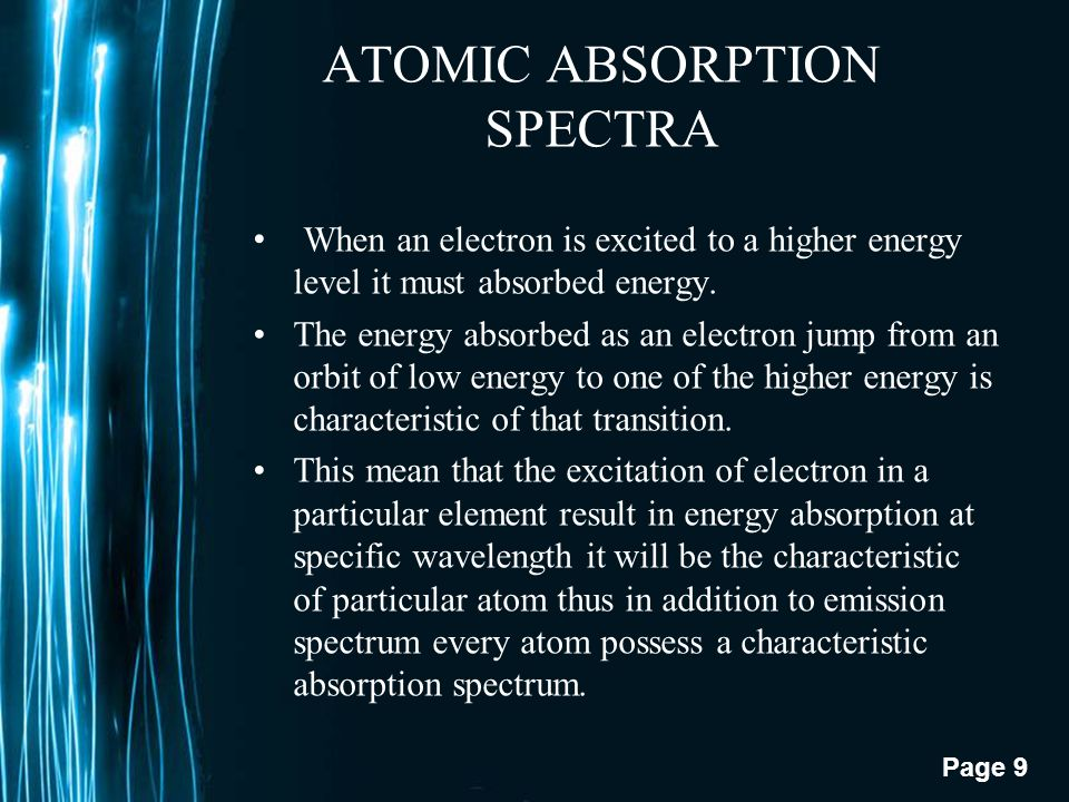 ATOMIC ABSORPTION SPECTRA