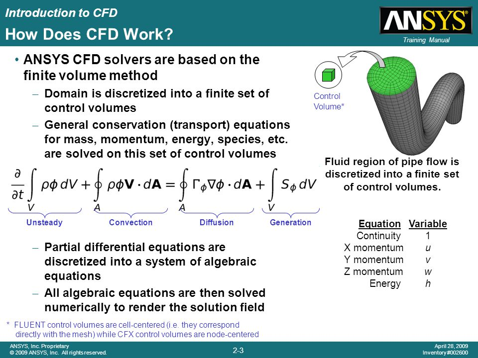 Chapter 2 Introduction to CFD - ppt video online download