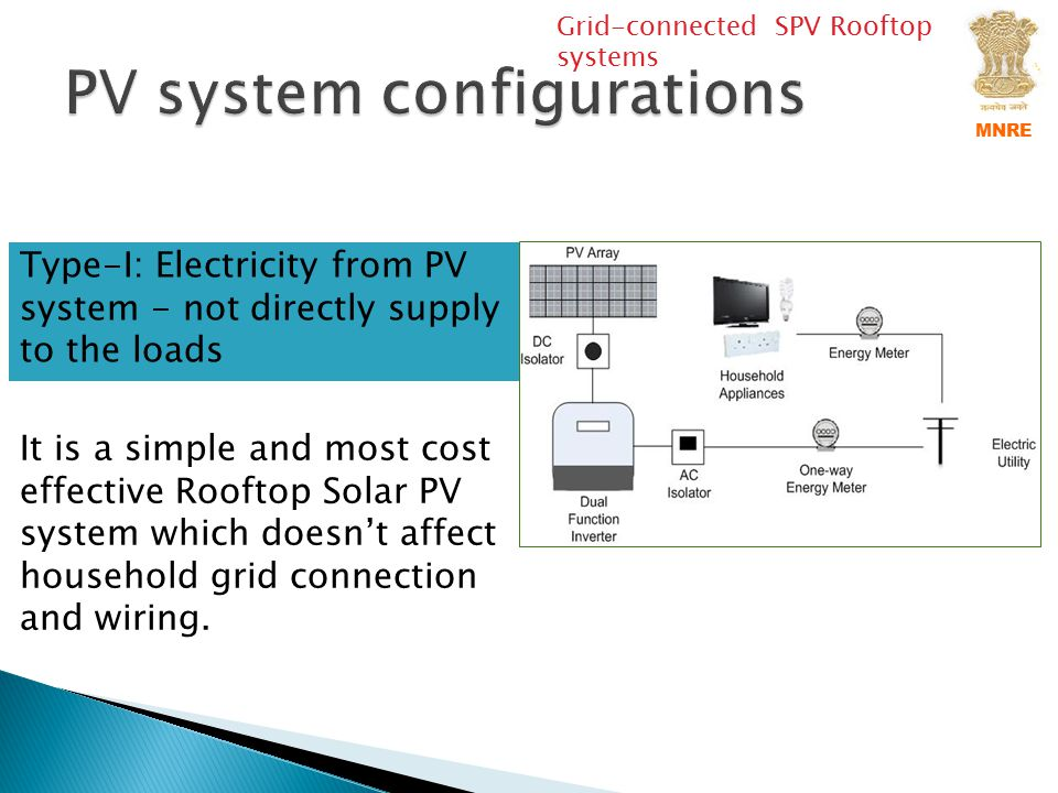 Solar Energy and PV Rooftop in India - ppt video online download