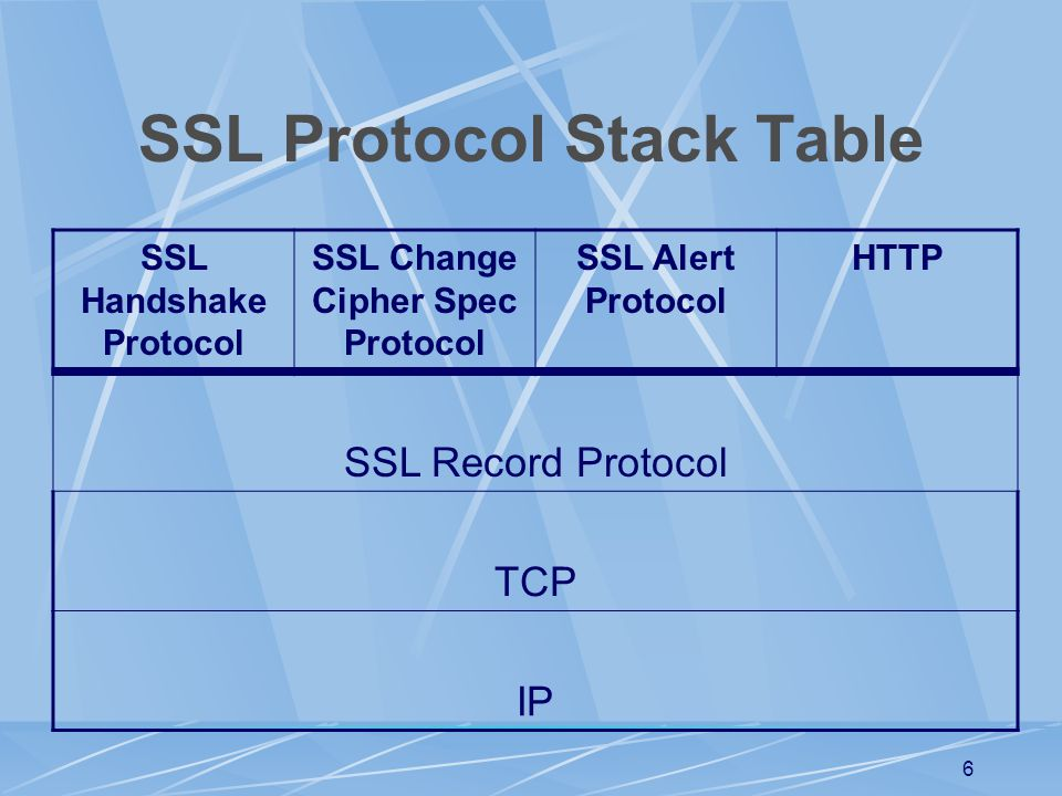 SSL Protocol Stack Table