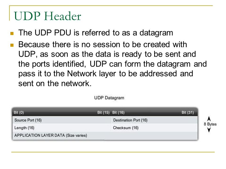 UDP Header The UDP PDU is referred to as a datagram