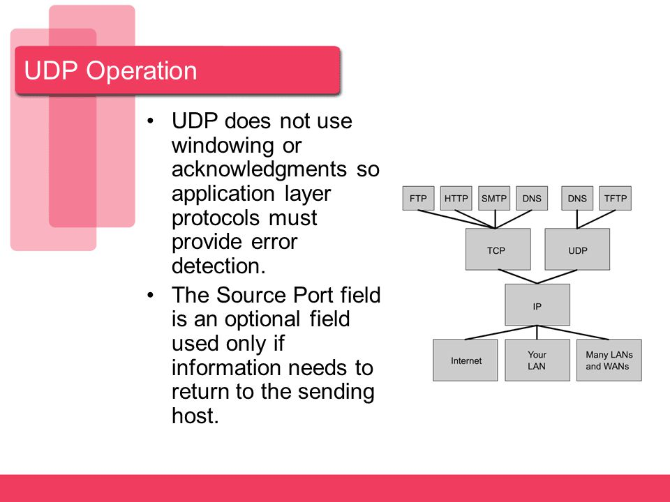 UDP Operation UDP does not use windowing or acknowledgments so application layer protocols must provide error detection.