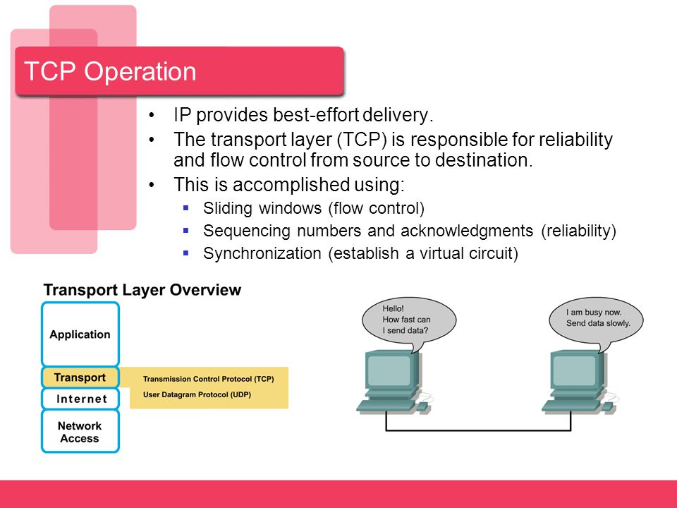 TCP Operation IP provides best-effort delivery.