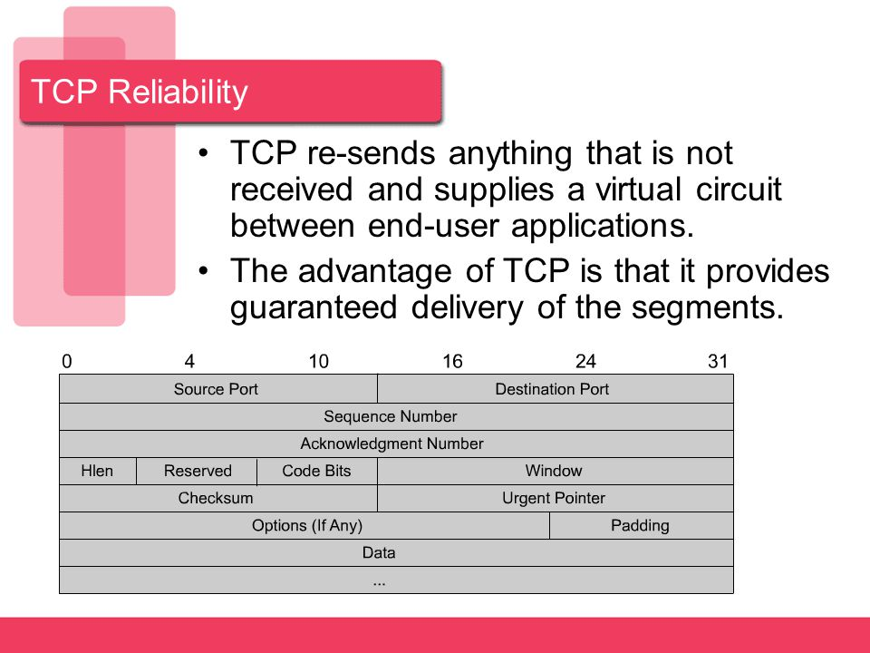 TCP Reliability TCP re-sends anything that is not received and supplies a virtual circuit between end-user applications.