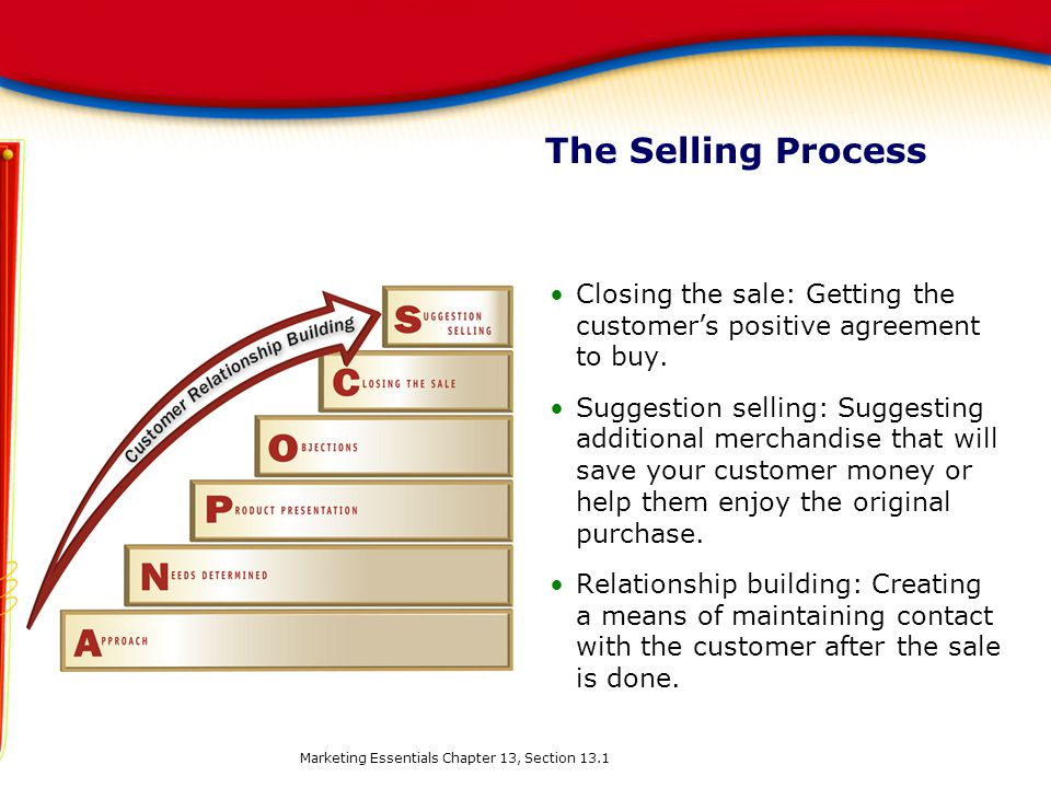 The Selling Process Closing the sale: Getting the customer's positive agreement to buy.