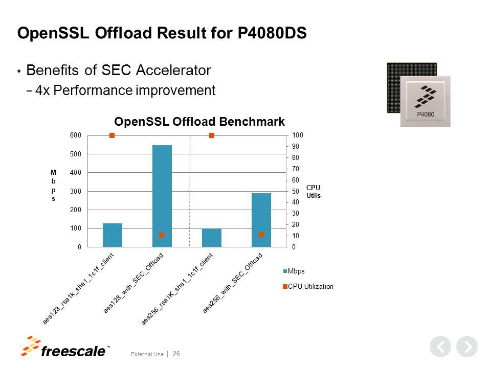 Agenda OpenSSL Overview QorIQ Processors with Crypto Accelerator