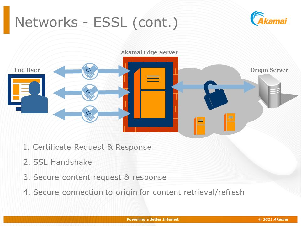 Awesome Akamai SSL Zertifikat Component - Online Birth Certificate ...