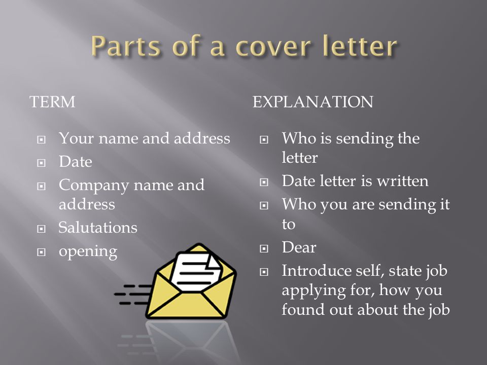 Parts of a cover letter term explanation Your name and address Date