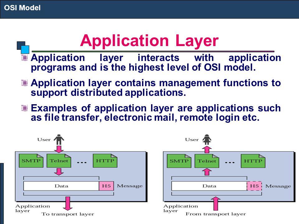 osi model layers its functions pdf