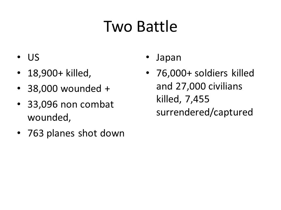 Two Battle US 18,900+ killed, 38,000 wounded +