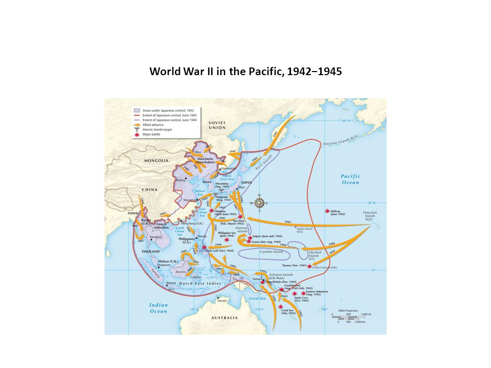 World War II in the Pacific, 1942−1945