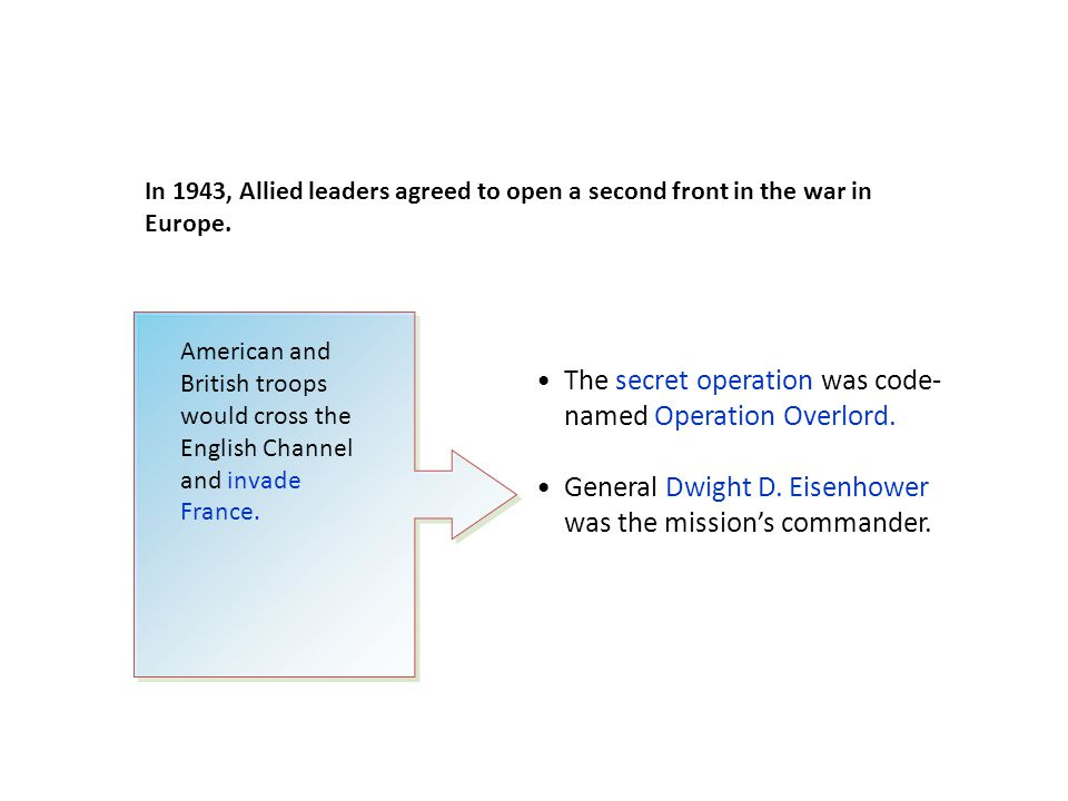 The secret operation was code-named Operation Overlord.