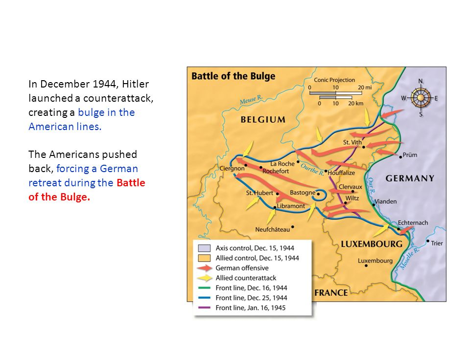 In December 1944, Hitler launched a counterattack, creating a bulge in the American lines.