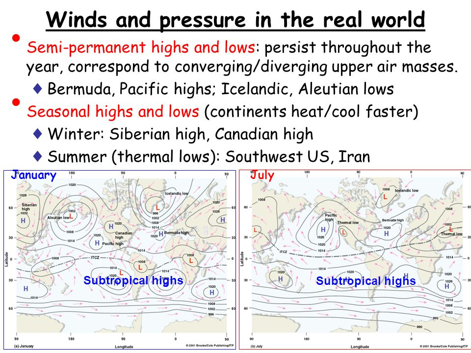 Winds and pressure in the real world