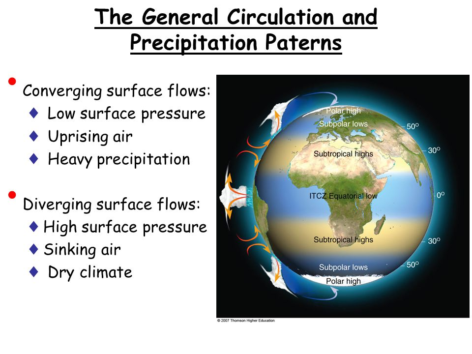 The General Circulation and Precipitation Paterns
