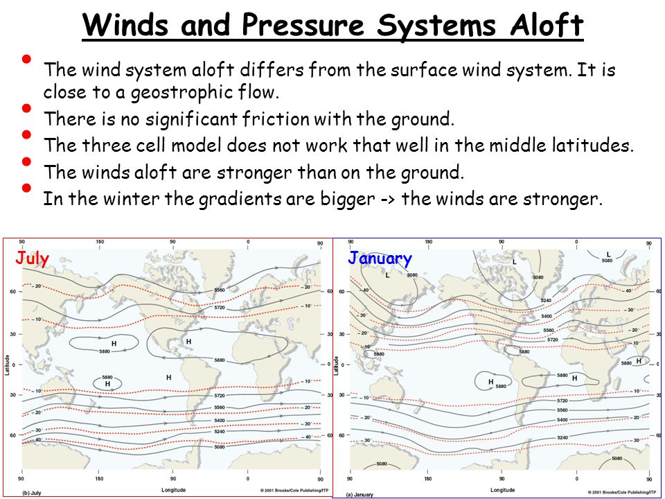 Winds and Pressure Systems Aloft