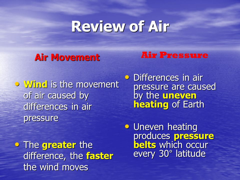 Review of Air Air Movement