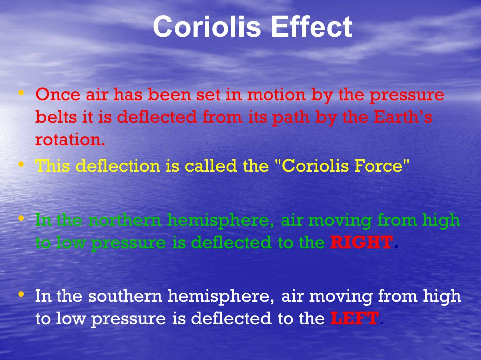Coriolis Effect Once air has been set in motion by the pressure belts it is deflected from its path by the Earth's rotation.