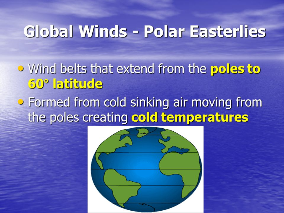 Global Winds - Polar Easterlies