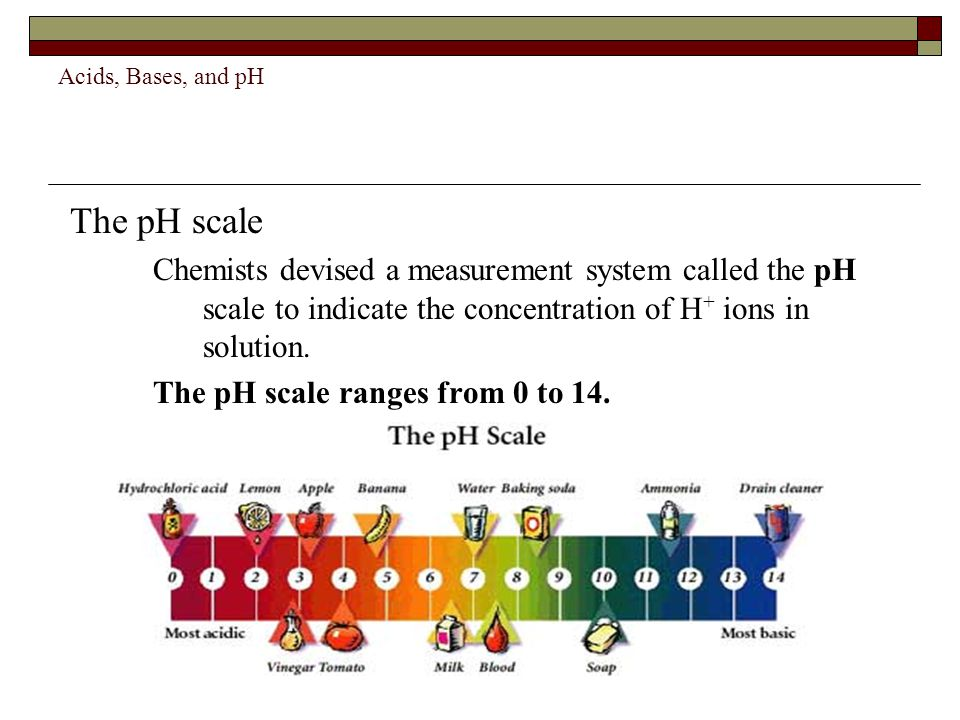 Acids, Bases, and pH The pH scale Chemists devised a measurement system called the pH scale to indicate the concentration of H+ ions in solution.