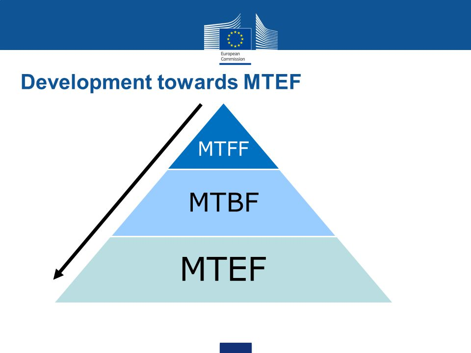 Development towards MTEF