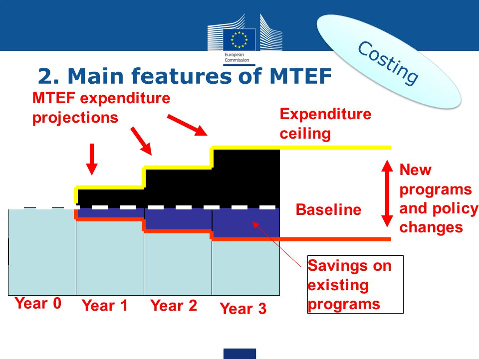2. Main features of MTEF Costing MTEF expenditure projections
