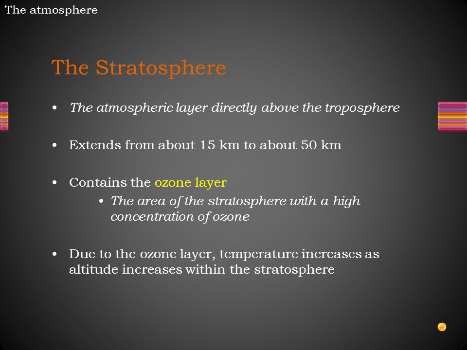 The Stratosphere The atmospheric layer directly above the troposphere