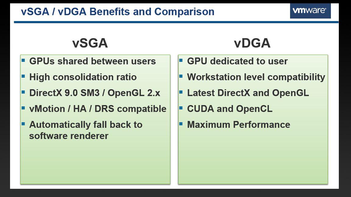 NVIDIA® GRID™ GPU Acceleration for the Cloud Steve Harpster