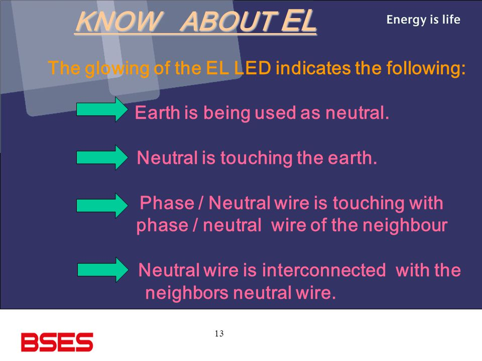 KNOW ABOUT EL The glowing of the EL LED indicates the following:
