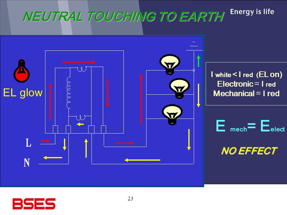 NEUTRAL TOUCHING TO EARTH I white < I red (EL on)