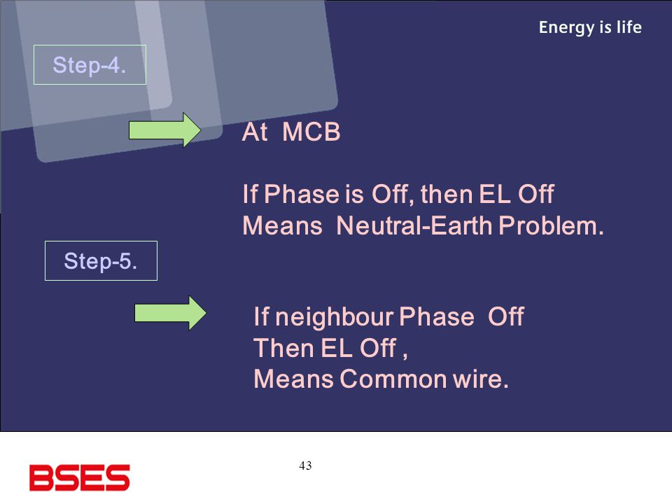 If Phase is Off, then EL Off Means Neutral-Earth Problem.