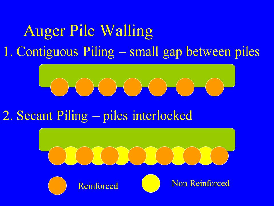 Auger Pile Walling 1. Contiguous Piling – small gap between piles