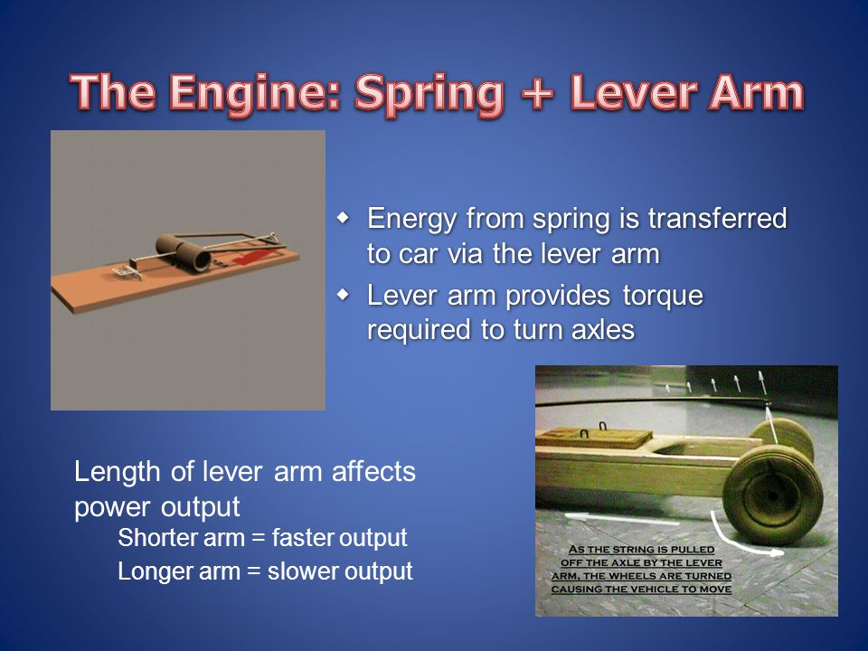 The Engine: Spring + Lever Arm