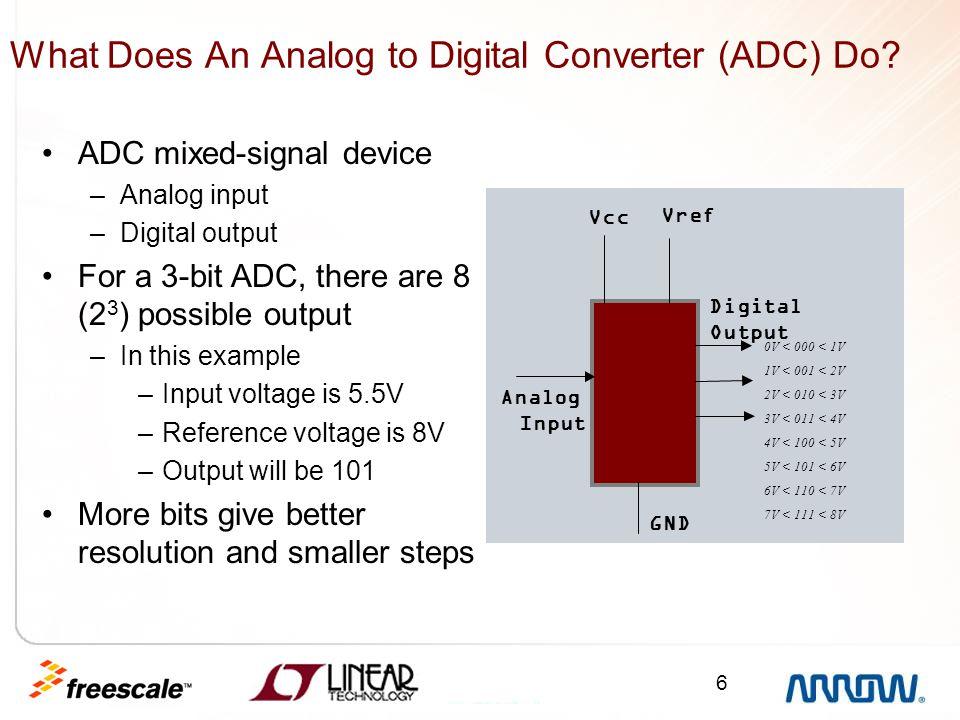 Data Converter Design Techniques - ppt download