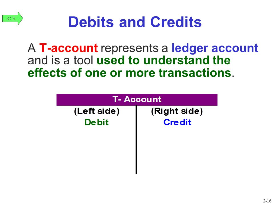 Debits and Credits C 5. A T-account represents a ledger account and is a tool used to understand the effects of one or more transactions.