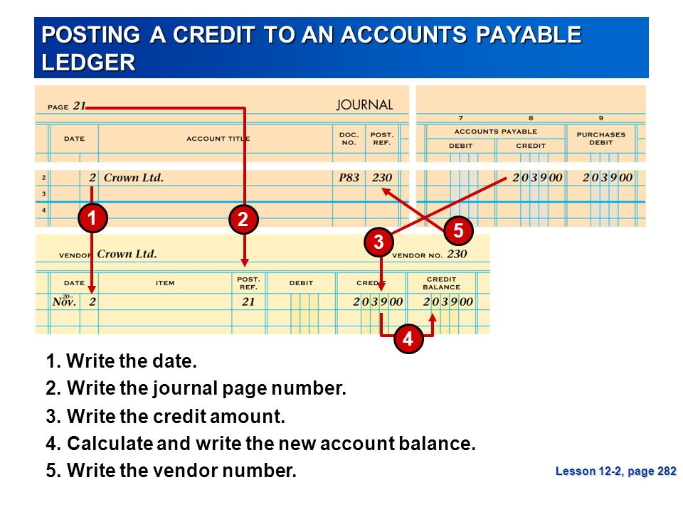 POSTING A CREDIT TO AN ACCOUNTS PAYABLE LEDGER