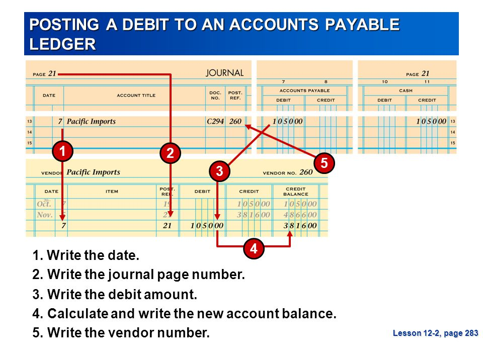 POSTING A DEBIT TO AN ACCOUNTS PAYABLE LEDGER