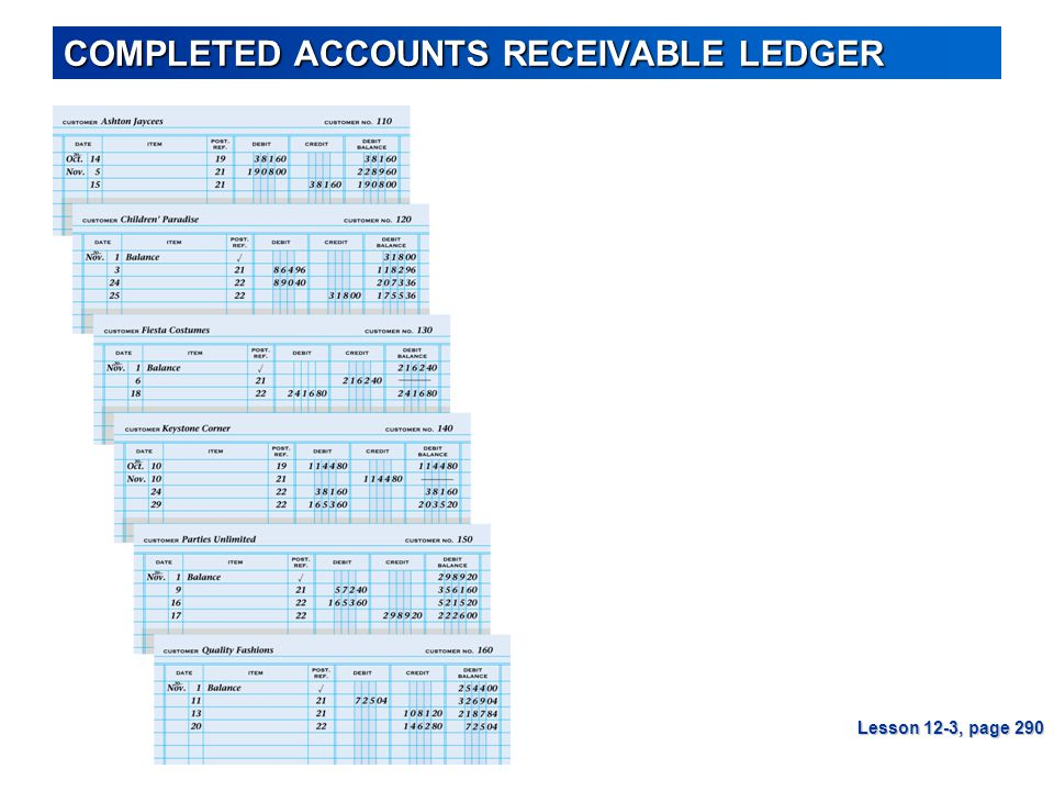 COMPLETED ACCOUNTS RECEIVABLE LEDGER