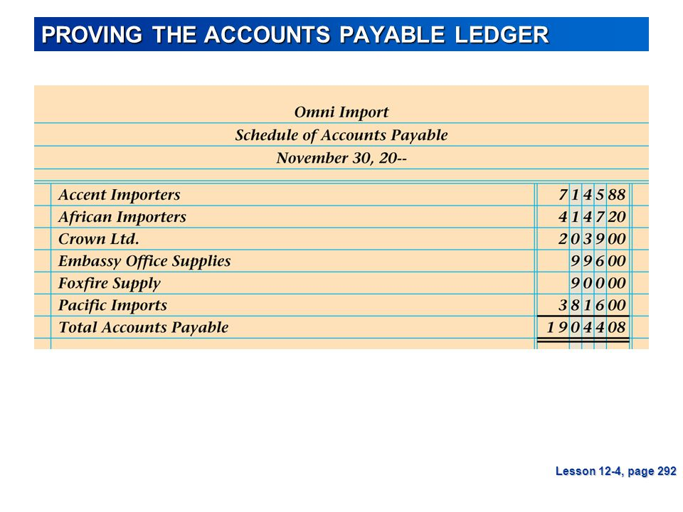 PROVING THE ACCOUNTS PAYABLE LEDGER