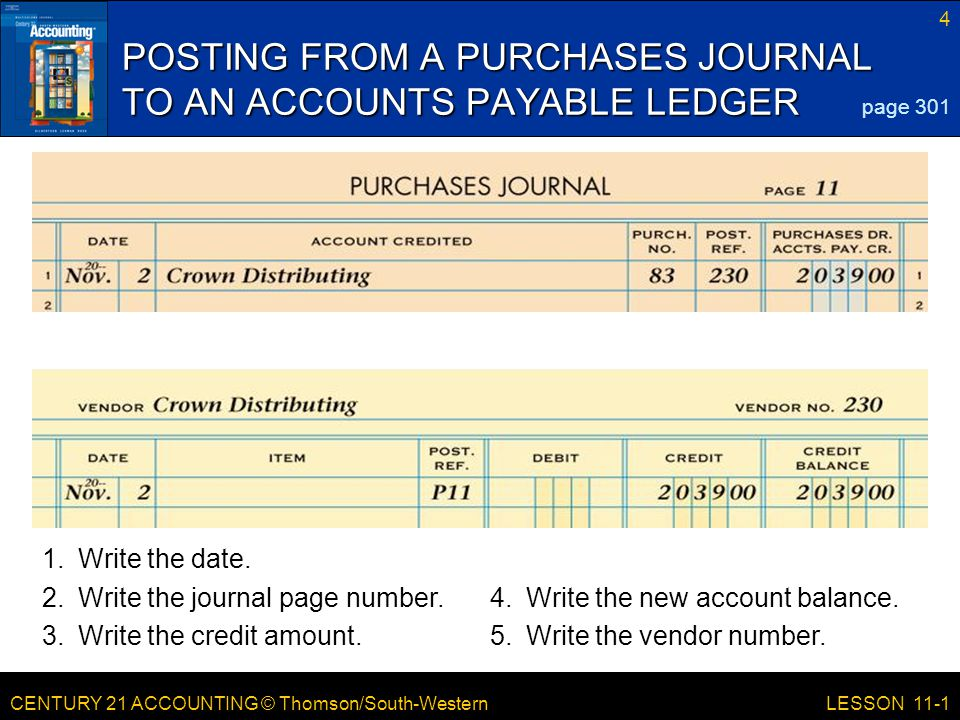 POSTING FROM A PURCHASES JOURNAL TO AN ACCOUNTS PAYABLE LEDGER