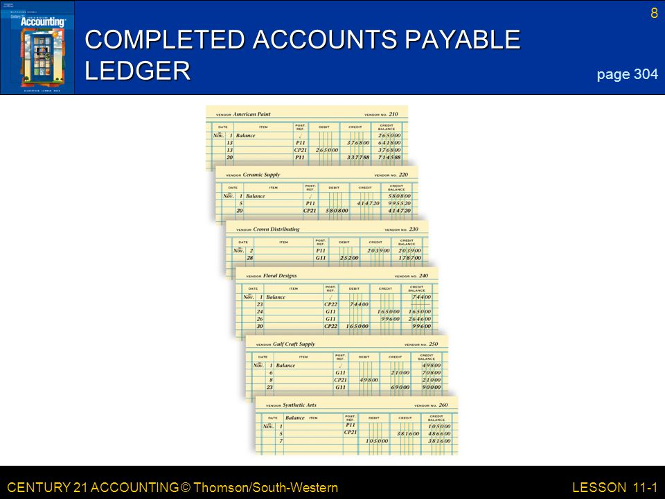 COMPLETED ACCOUNTS PAYABLE LEDGER