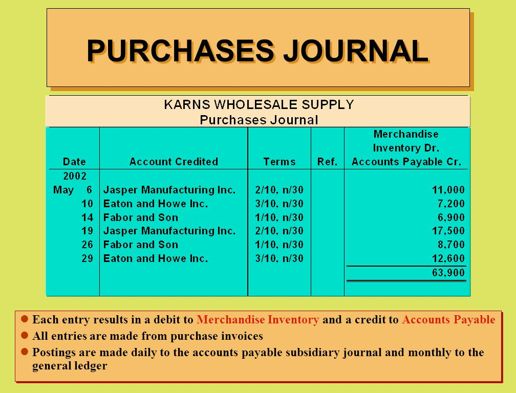 PURCHASES JOURNAL Each entry results in a debit to Merchandise Inventory and a credit to Accounts Payable.