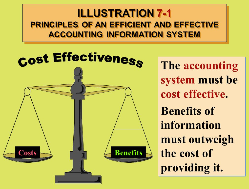 The accounting system must be cost effective.