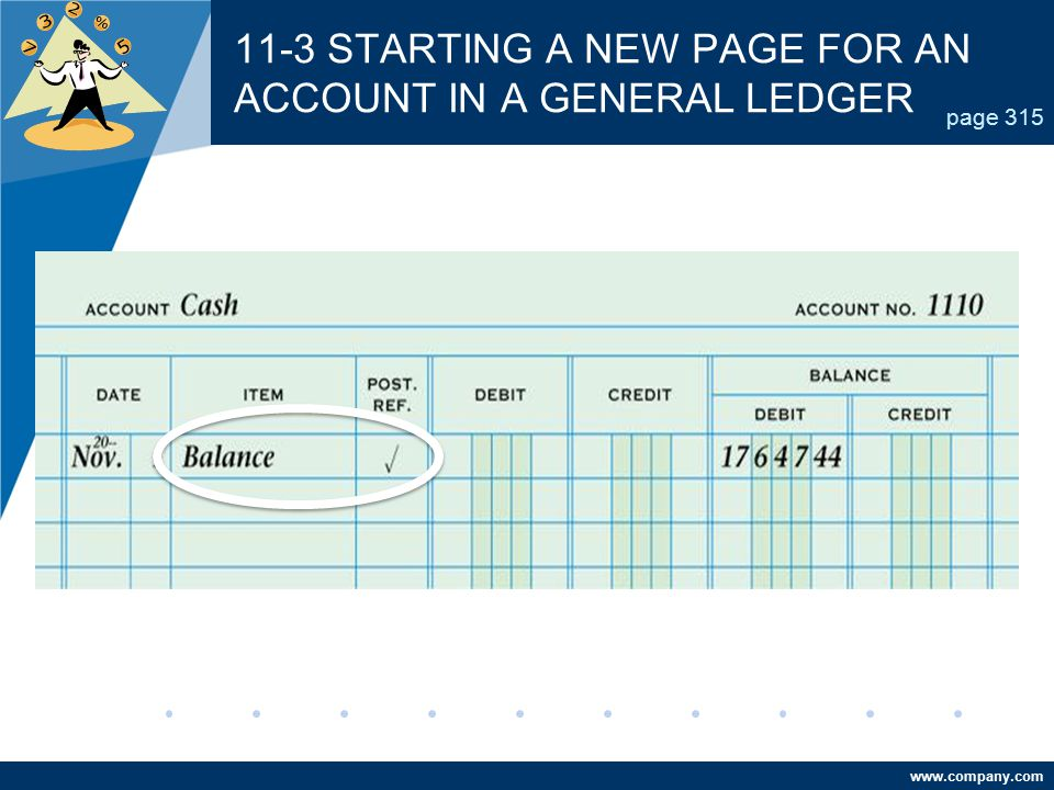 11-3 STARTING A NEW PAGE FOR AN ACCOUNT IN A GENERAL LEDGER