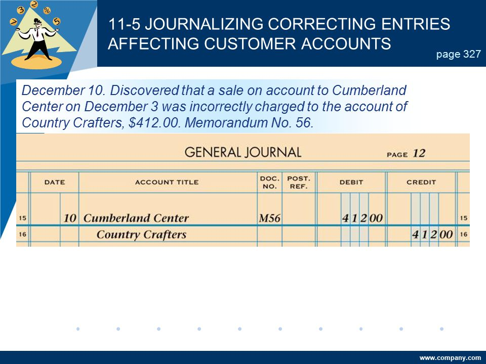11-5 JOURNALIZING CORRECTING ENTRIES AFFECTING CUSTOMER ACCOUNTS