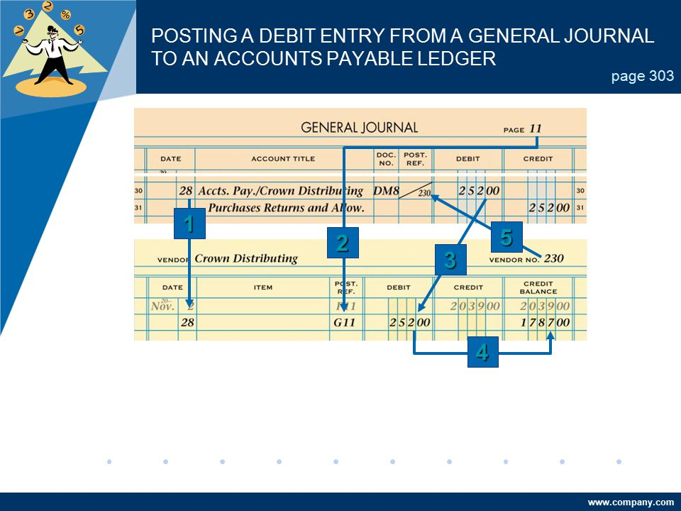POSTING A DEBIT ENTRY FROM A GENERAL JOURNAL TO AN ACCOUNTS PAYABLE LEDGER