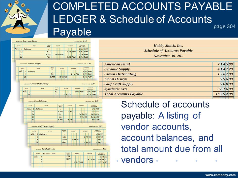 COMPLETED ACCOUNTS PAYABLE LEDGER & Schedule of Accounts Payable
